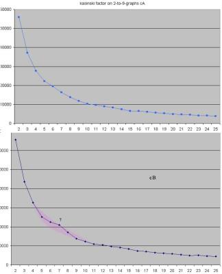 kasiski_graph