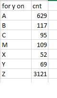 count-example-y