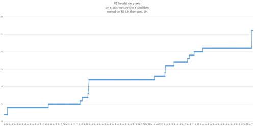 quick-y-graph